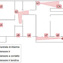 sistemi-di-allarme-4