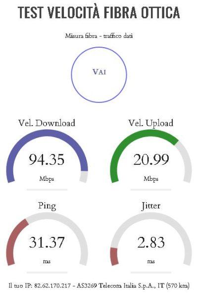 Test fibra – Internetveloce